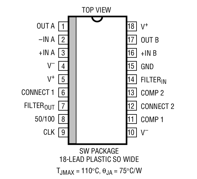 LTC1066-1封装图解一