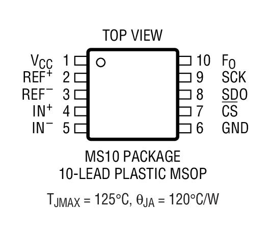 LTC2411-1封装图解一