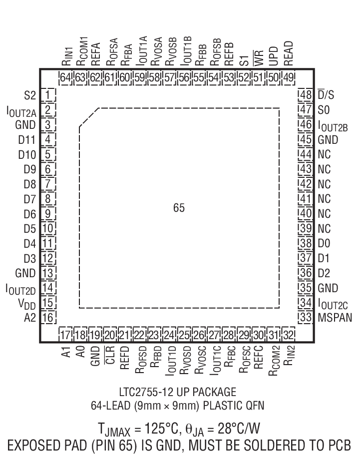 LTC2755A-16封装图解一
