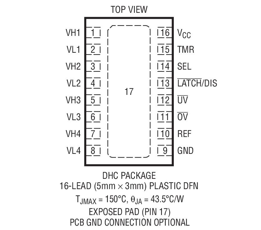 LTC2914封装图解一