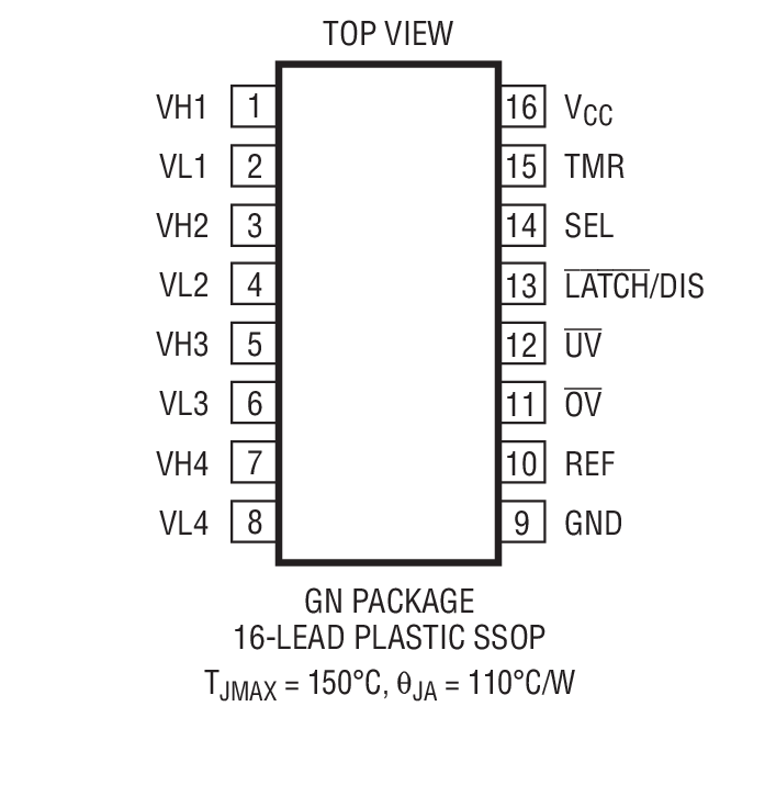 LTC2914封装图解二