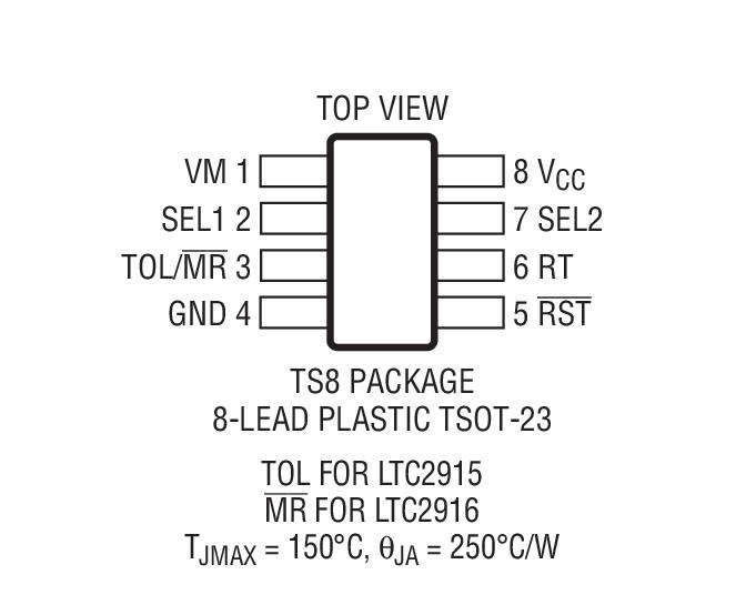 LTC2915封装图解一