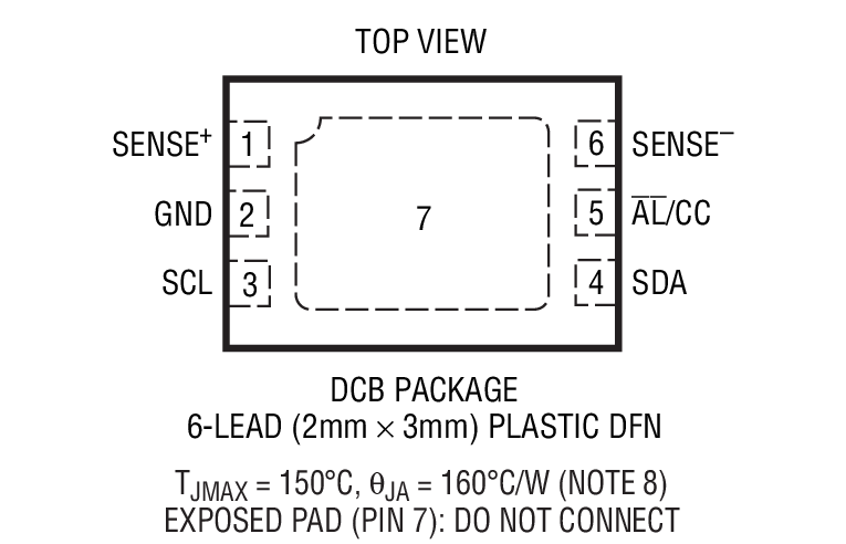 ltc2941-1是具内部检测电阻器的
