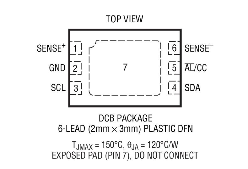 LTC2942 可测量手持式 PC 和便携式产品应用中的电池充电状态、电池电压和芯片温度。其工作范围非常适合于单节锂离子电池。一个精准的库仑计量器负责对流经位于电池正端和负载或充电器之间的一个检测电阻器的电流进行积分运算。电池电压和片内温度利用一个内部 14 位无延迟增量累加 (No Latency ΔΣTM) ADC 来测量。所测量的三种物理参数值 (电荷、电压和温度) 被存储于可通过板上 SMBus / I2C 接口进行存取的内部寄存器中。 LTC2942 具有针对所有三种测量