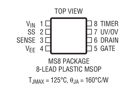 LTC4252B-1封装图解一