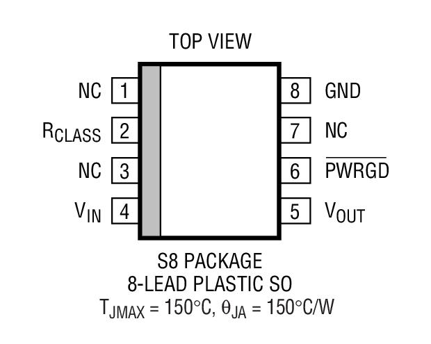 LTC4257封装图解一