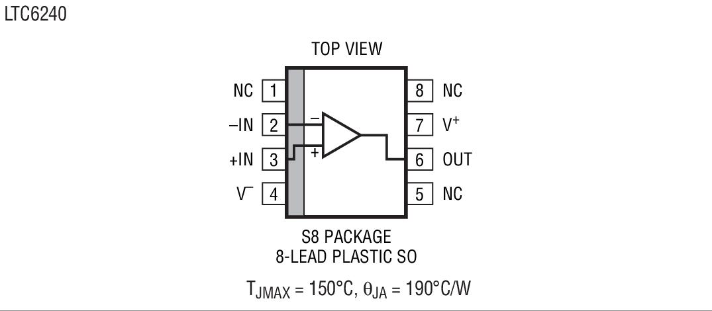 LTC6240 / LTC6241 / LTC6242 是单通道、双通道和四通道低噪声、低失调、轨至轨输出、具稳定单位增益的 CMOS 运算放大器,它们具有 1pA 的输入偏置电流。在单通道器件 LTC6240 上,最大输入偏置电流保证为 1pA。较之传统的 CMOS 运算放大器,仅 550nVP-P 的 0.1Hz 至 10Hz 噪声以及一个仅 125μV 的失调有了显著的改善。此外,噪声保证低于 10nV/√Hz (在 1kHz)。18MHz 的增益带宽、10V/μs 的转换速