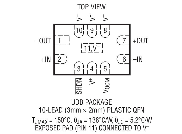 LTC6409封装图解一