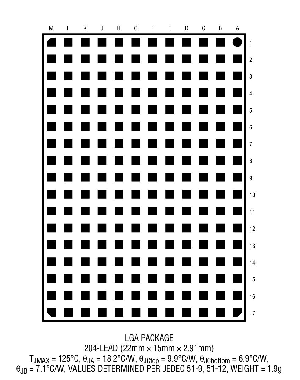 LTM9004-AD封装图解一